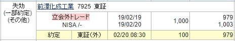 前澤化成工業 立会外トレード 当選